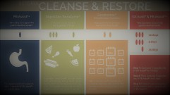 16x9-1000x500-cleanse-and-restore-infographic
